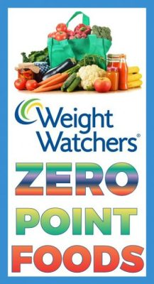 WWFreestyle Zero Point Foods Explained