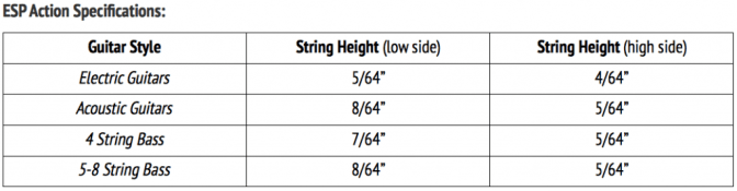 Image result for guitar string height