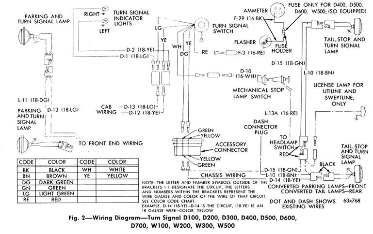 M Turn Signal Switch Wiring Diagram on
