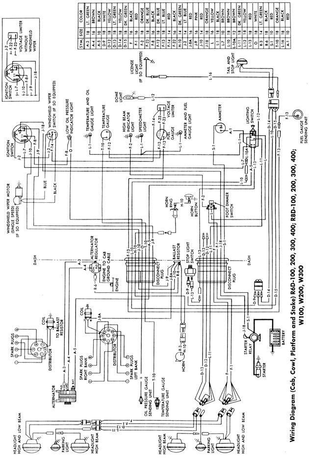 1941 dodge truck wiring diagram