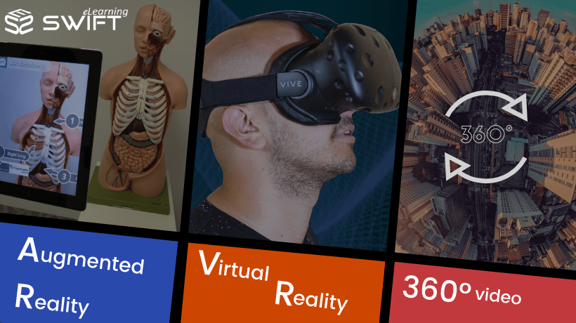 What is VR AR and 360 Degree Video and How Do They Differ