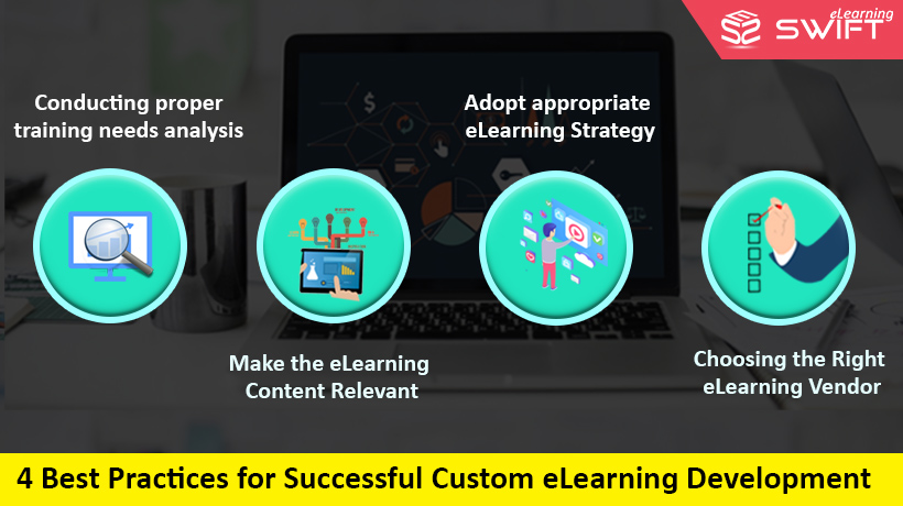 Best Practices for Successful Custom eLearning Development