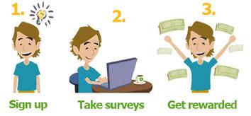 LifePoints survey site