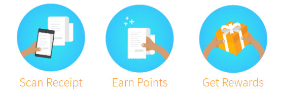 Fetch Rewards apps that pay you to shop