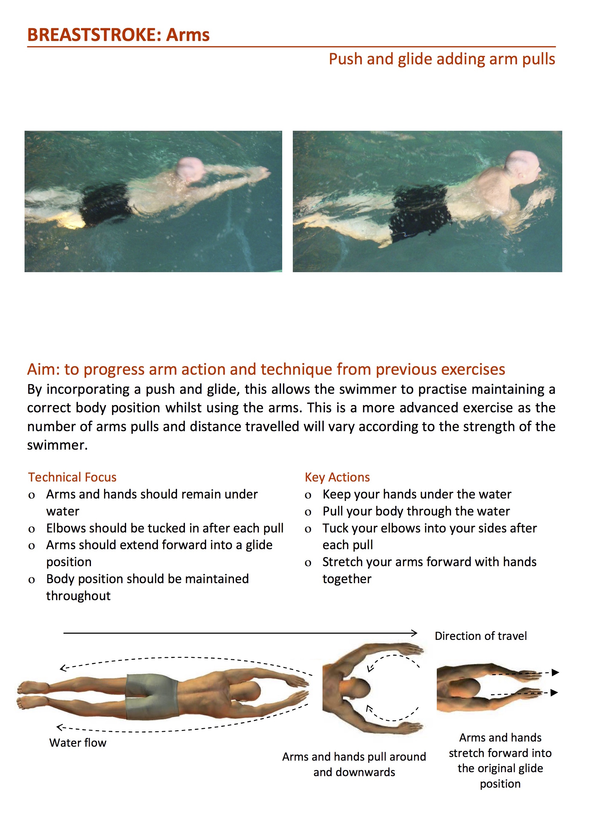 Basic Breaststroke Arms Technique For Beginners