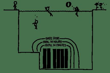 swim-radiation-pool