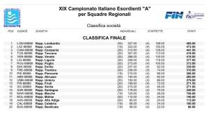 Classifica Finale Rovereto 2013