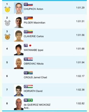 Nanjing 2014 Finale 100 rana maschi