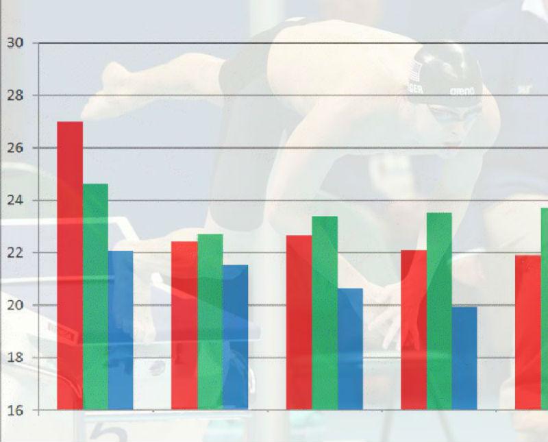 age-analysis-chart-slider