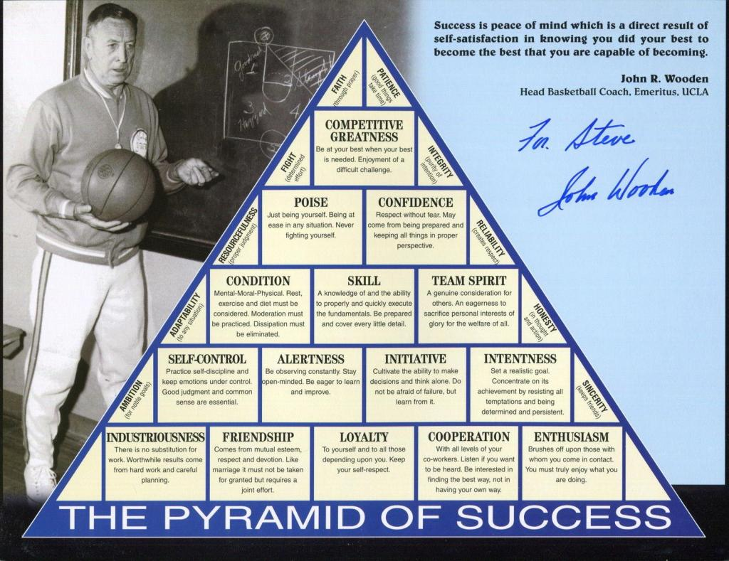 pyramid-success-sep17