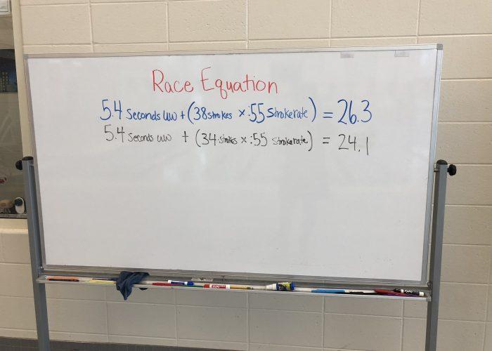 Race-Equation
