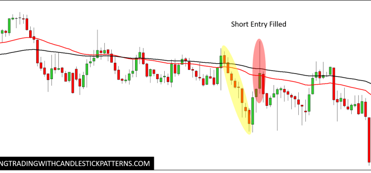 Swing Trade on AUD/USD with Anchor Candlesticks and Supply Sell Zone