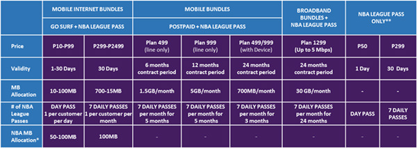 Globe NBA Prices