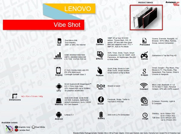 Lenovo VIBE Shot_data sheet