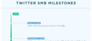 Twitter-SMB-milestones-header