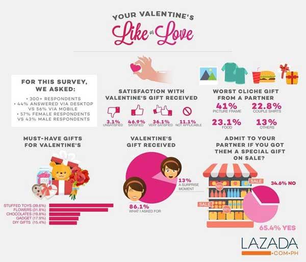 Lazada-Valentines-2016-1