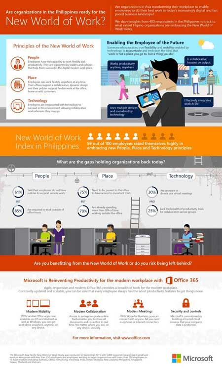 Microsoft-SMB-Owners-Need-to-Take-Heed-of-Productivity-Gaps