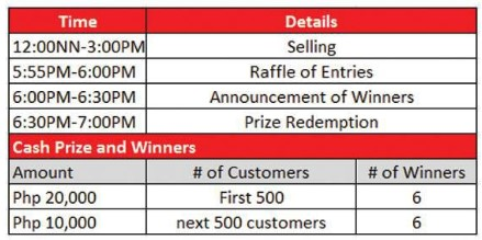 Torque Sale Agenda of Winners