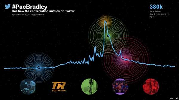 #PacBradley-Reverb