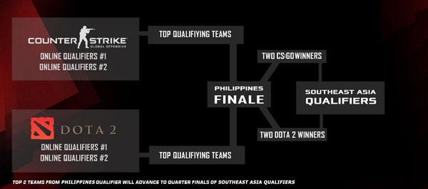 ROG-Masters-PH-Qualifiers_KV-2