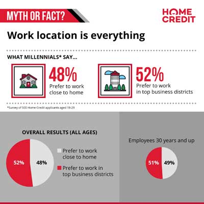 Home-Credit-HR-Survey-Results_1