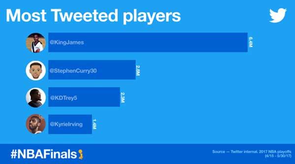 Twitter-NBAFinals2