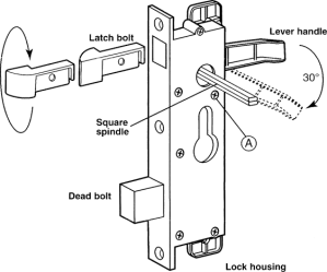 How to install the 40186 Security Door Lever Mortise Lock