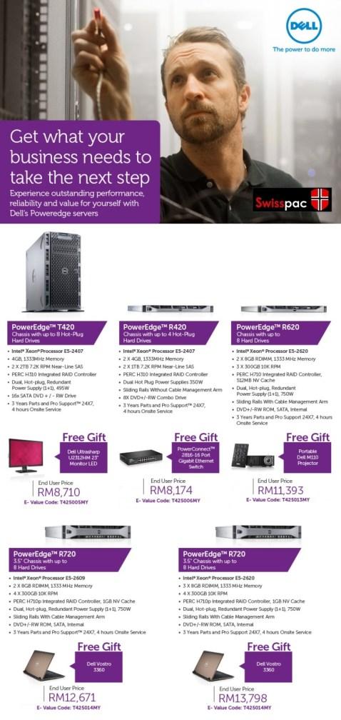 Dell Power Edge Promoi