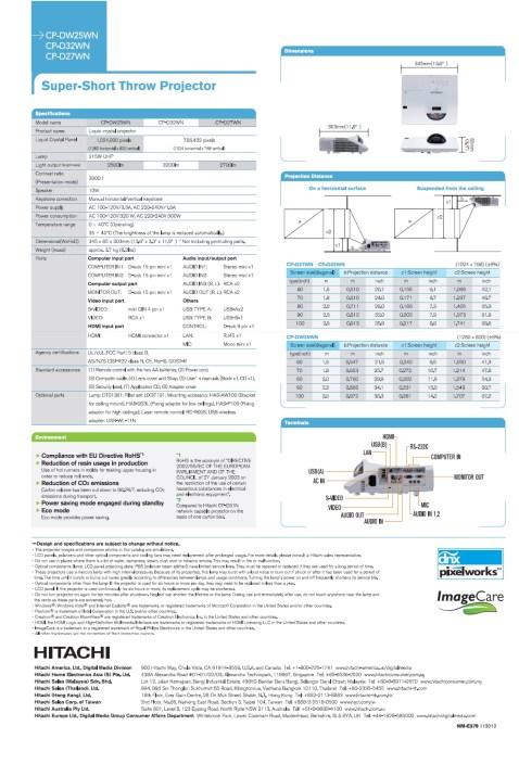 Hitachi Projector 2