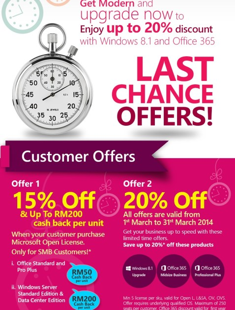 Microsoft March Promo (SMB Customer)