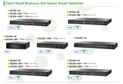 Cisco 200 series Smart switch