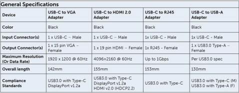 Dell Adapter ii