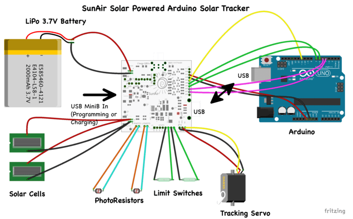 Solar Power on the Arduino - SunAir - SwitchDoc Labs