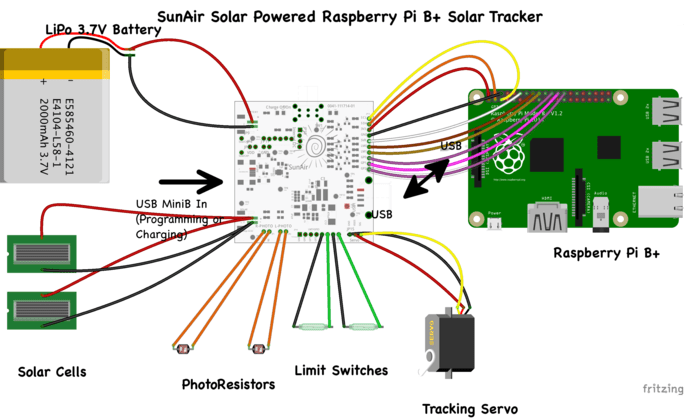 205478808 besides Supertype Subtype Deciding Between Category  plete Disjoint Or In plete Ove also Machine Seated Shoulder Press moreover Nokia Lumia 520 Power Button Solution Jumper Ways additionally Sunair Solar Power Controller Raspberry Pi Arduino. on track switch diagram
