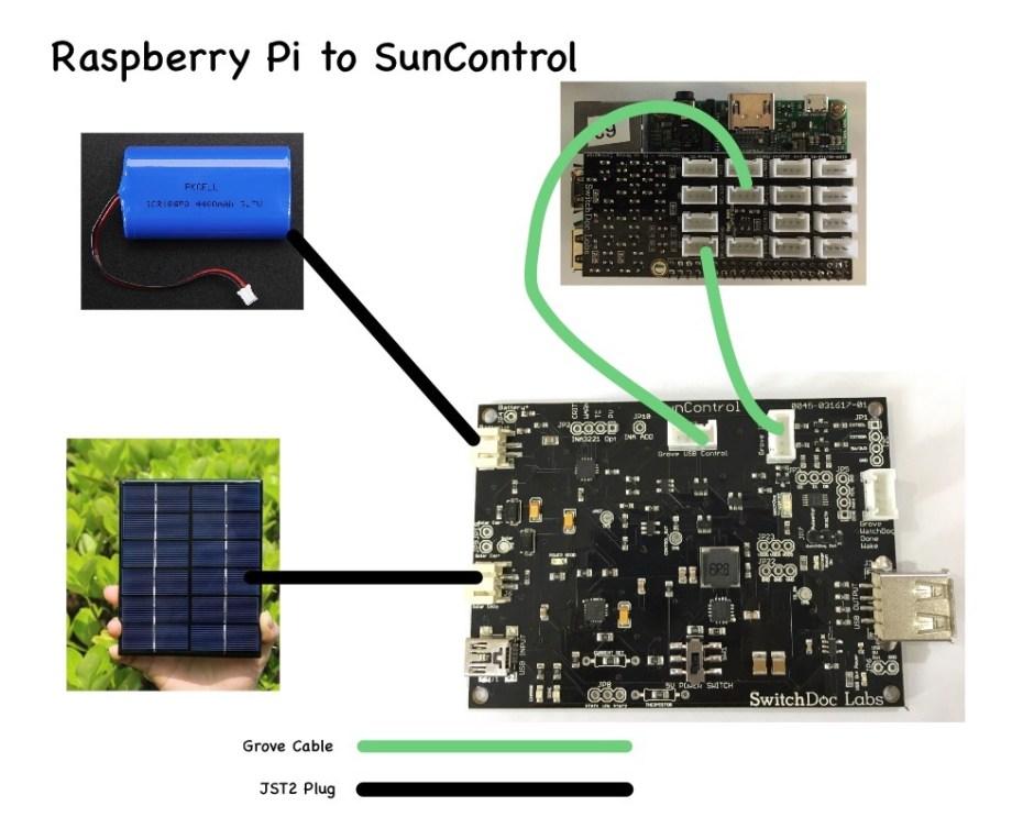 SunControl Solar Power