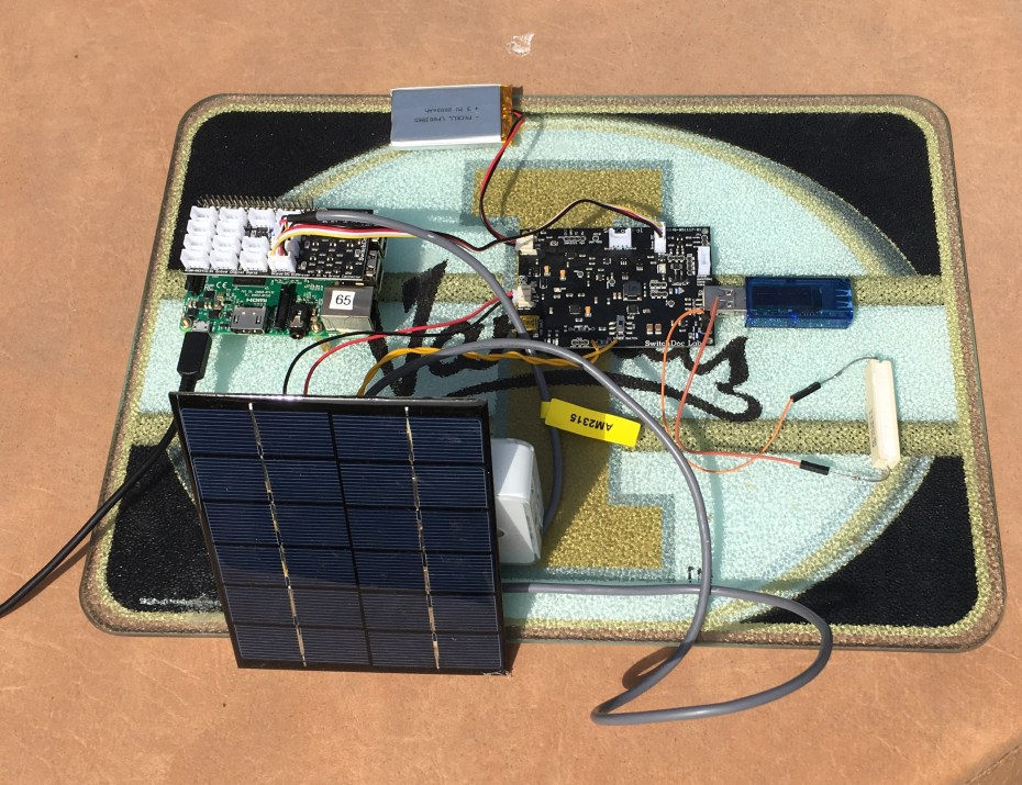Measuring the Solar Eclipse – A Raspberry Pi Project