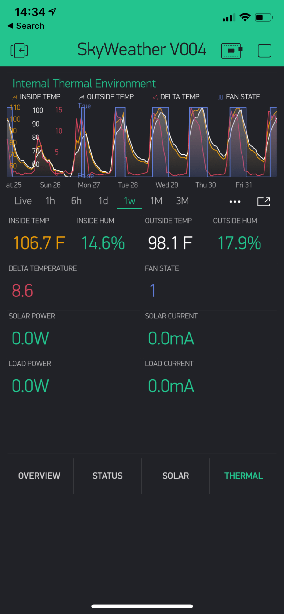 Tutorial:  Adding a Fan to SkyWeather