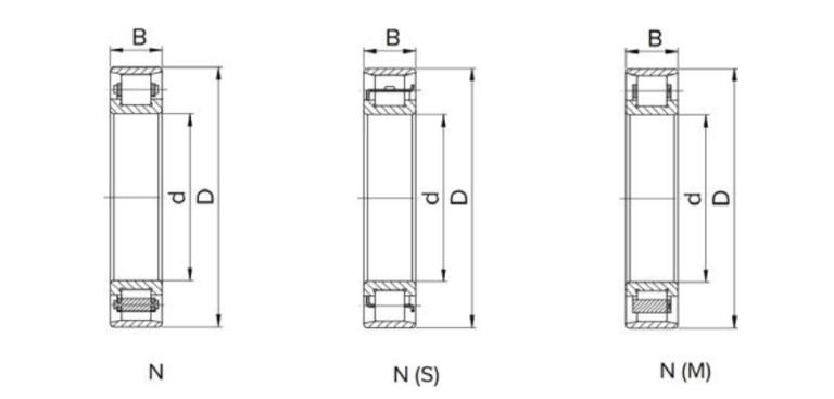 Cylindrical roller bearings N-type