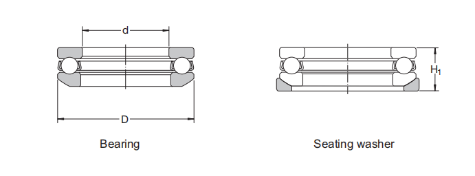 Structure diagram of Single direction thrust bearings with Seating washer