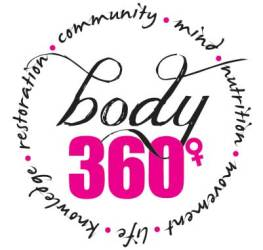 Sphericality Body 360 Logo