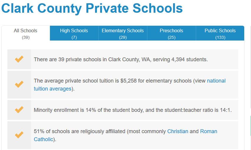 Clark_County_Private_Schools