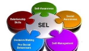 Why Are Schools Still Peddling the Social-Emotional Self-Esteem Hoax?