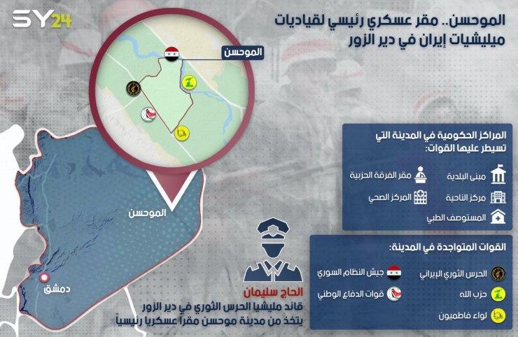 إيران تستحوذ على مدينة في دير الزور.. وتتخذها مقرا رئيسيا لقياداتها