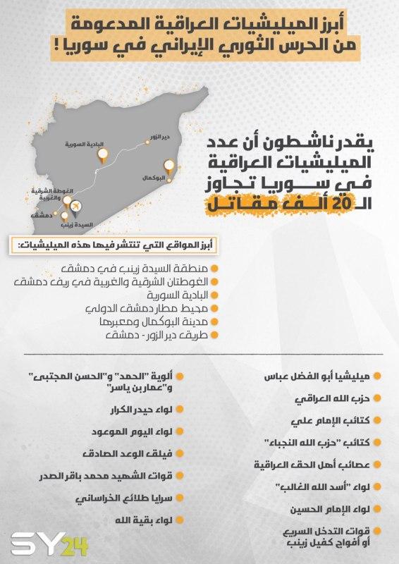 أبرز الميليشيات العراقية المدعومة من الحرس الإيراني في سوريا