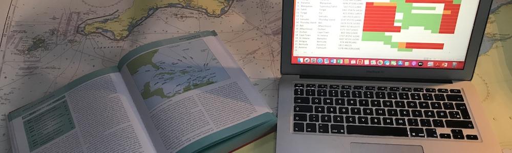 Planlægning af ruten