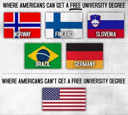 Countries with Free College Education