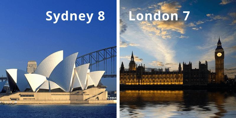 Sydney v London