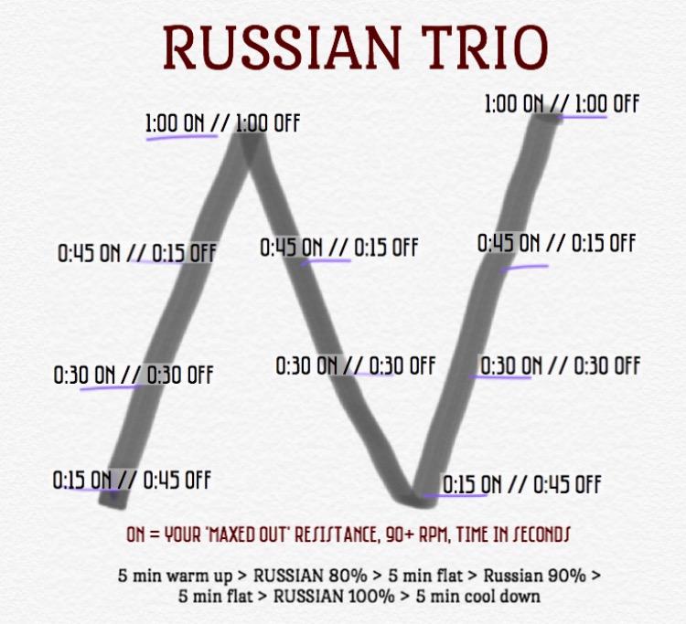 russian trio