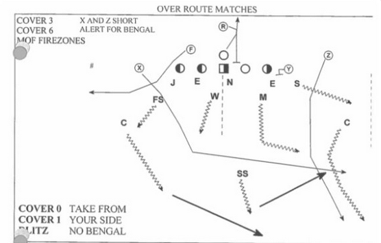 General over route rules