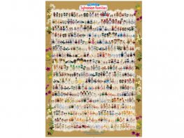 Buy Family Name Poster Online Sylvanian Families